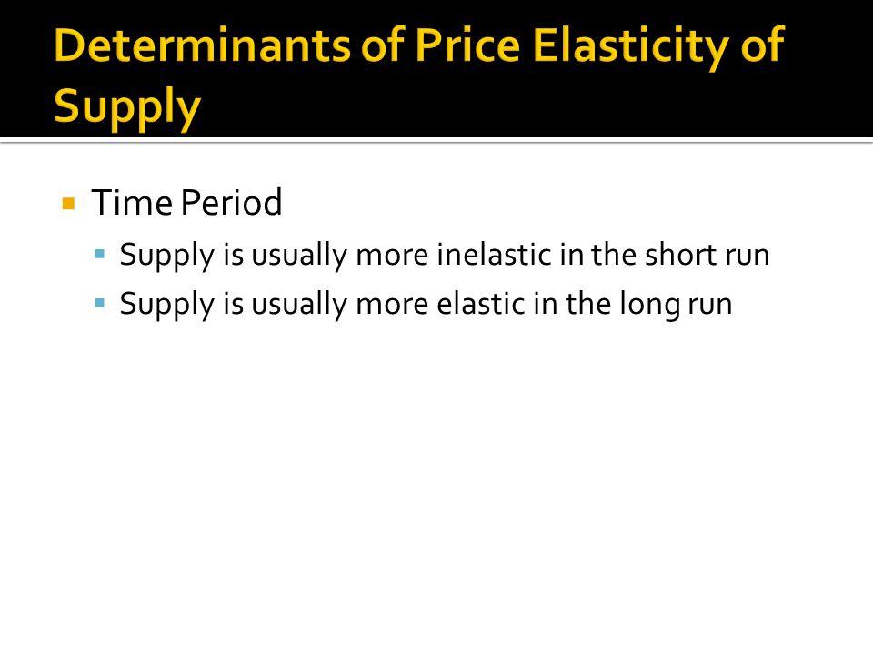 Determinants of Price Elasticity of Supply