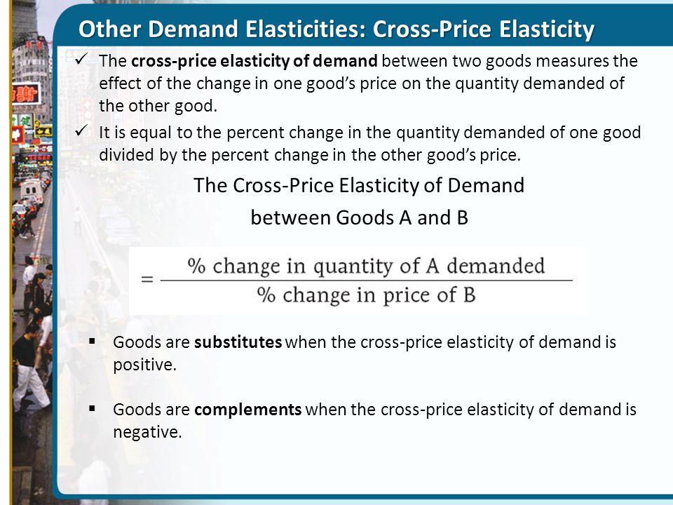 Other Demand Elasticities: Cross-Price Elasticity