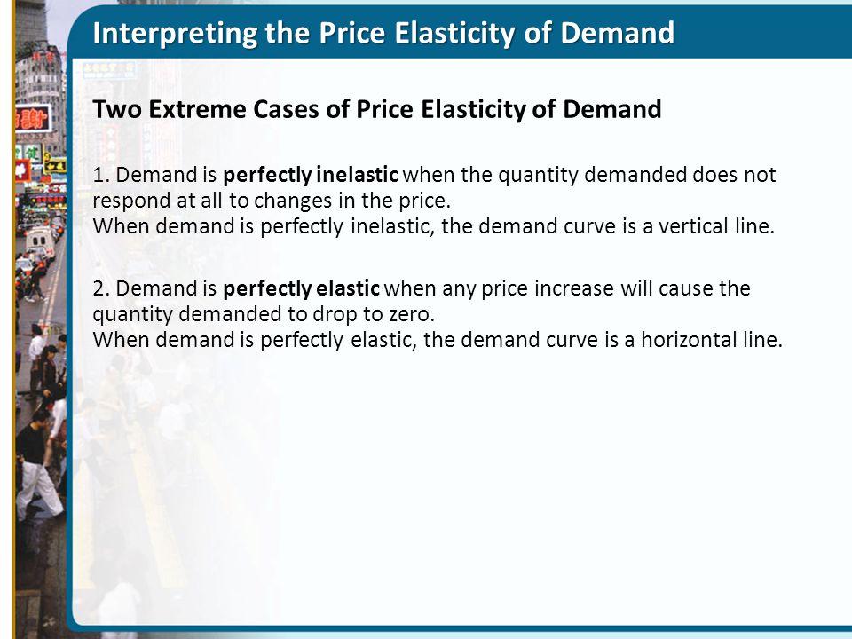 Interpreting the Price Elasticity of Demand