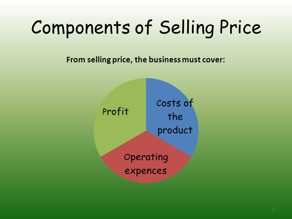Components of Selling Price