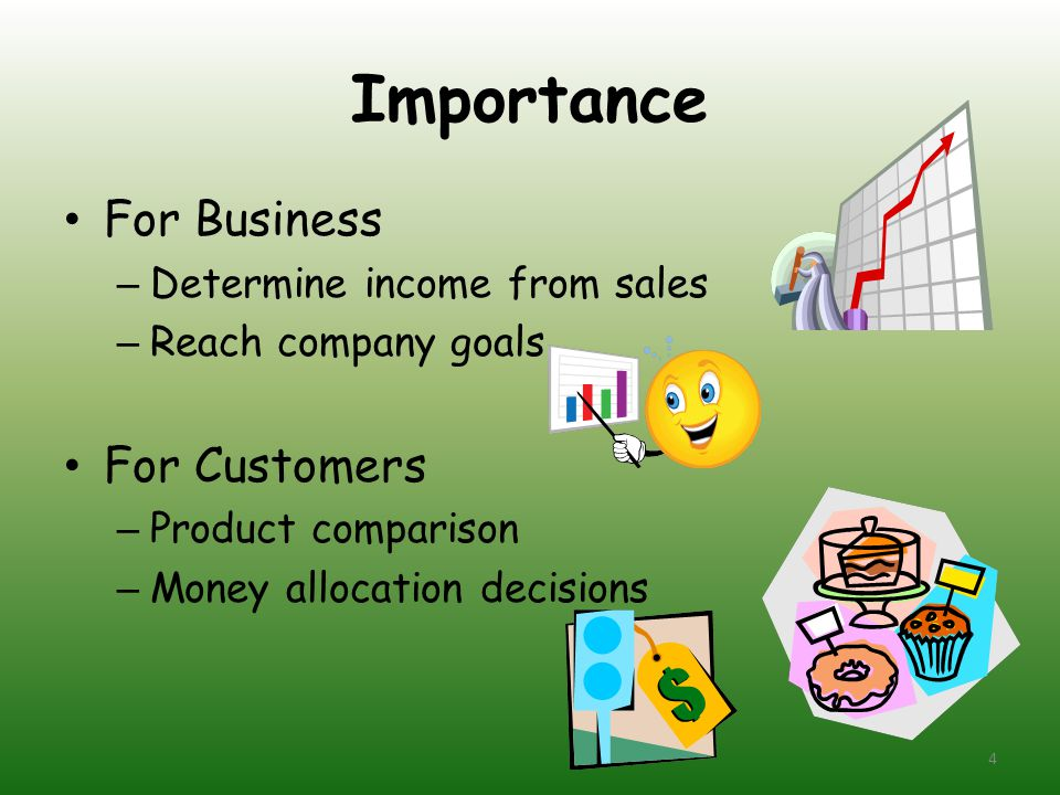Importance For Business For Customers Determine income from sales