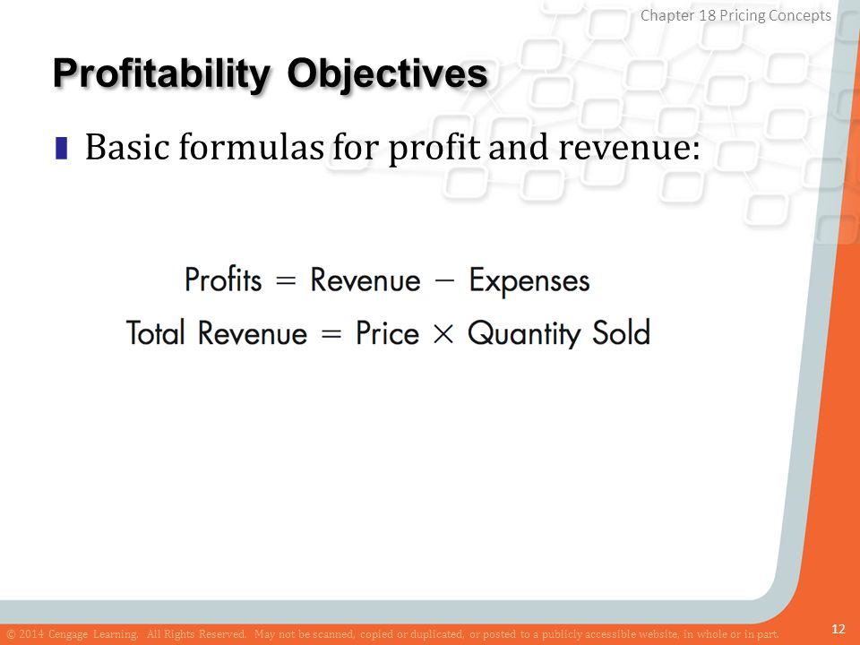 Profitability Objectives