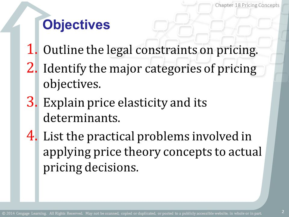 Objectives Outline the legal constraints on pricing.