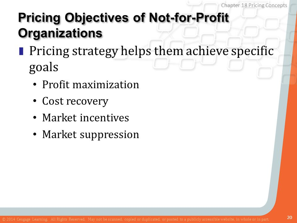 Pricing Objectives of Not-for-Profit Organizations