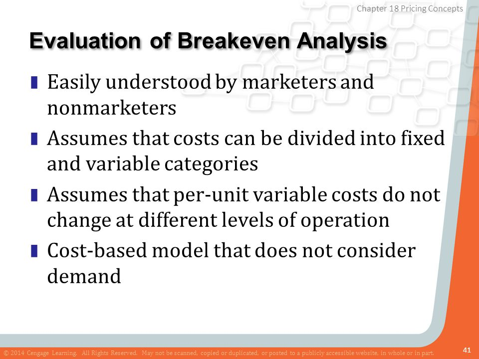 Evaluation of Breakeven Analysis