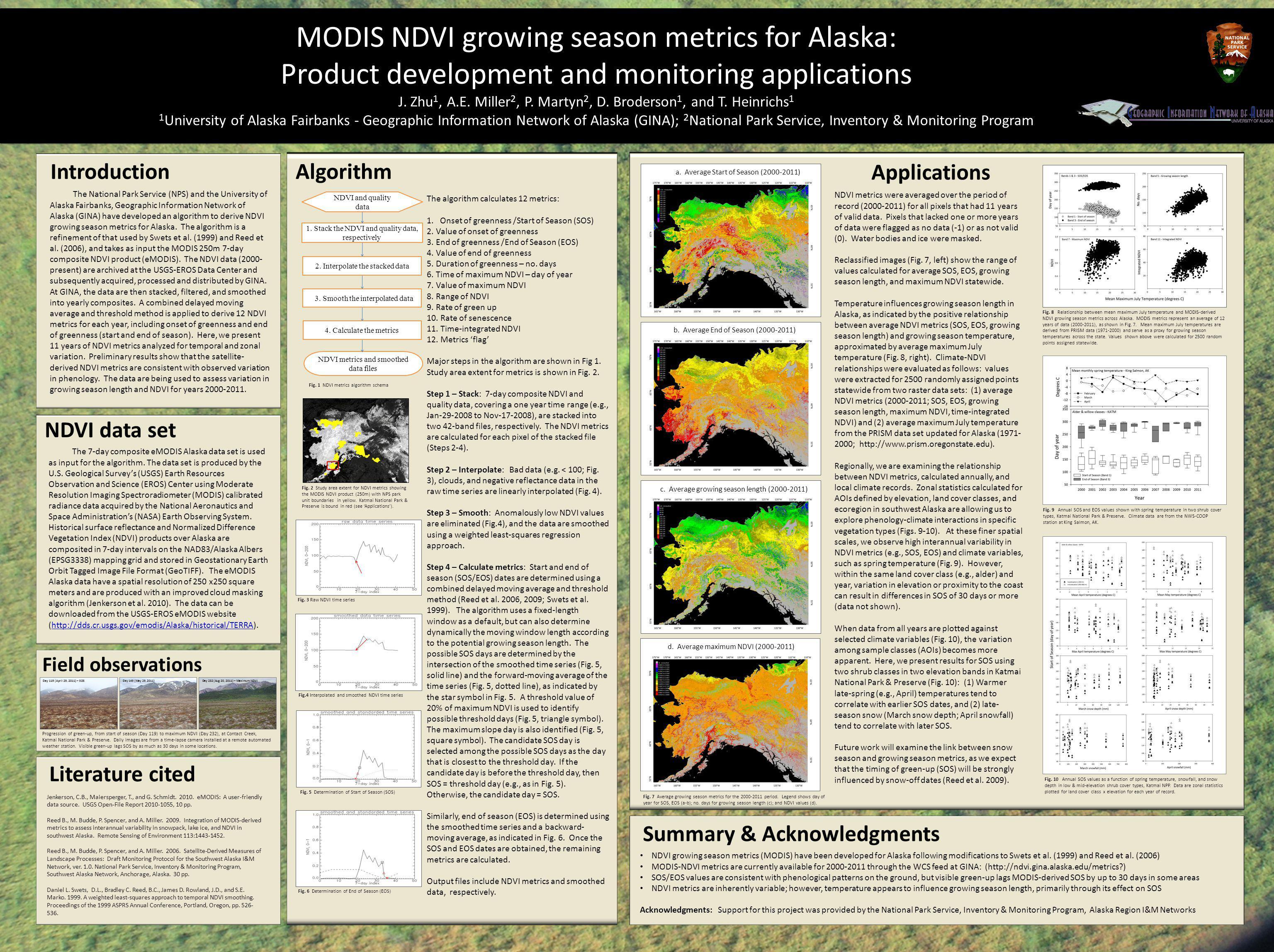 MODIS NDVI growing season metrics for Alaska: