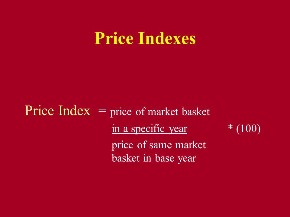 Price Indexes Price Index = price of market basket