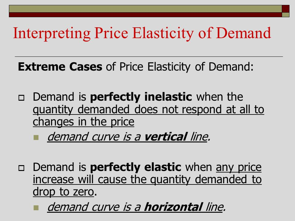 Interpreting Price Elasticity of Demand