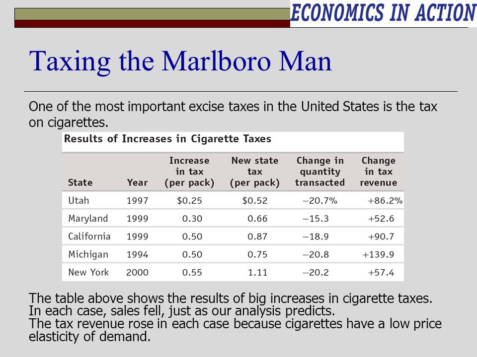 Taxing the Marlboro Man