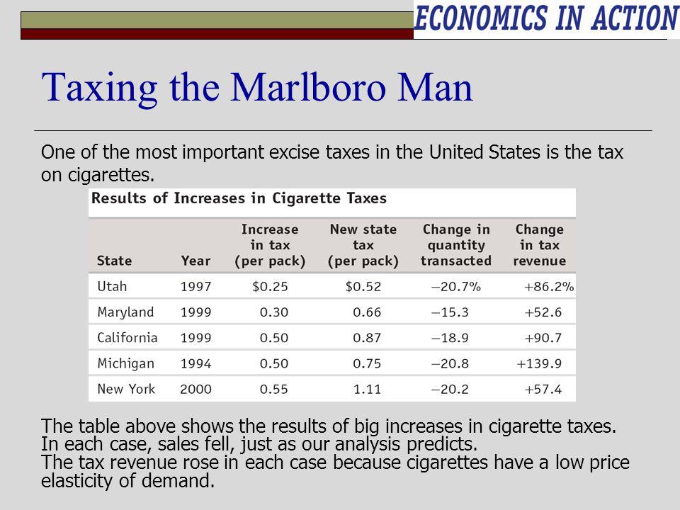 Taxing the Marlboro Man