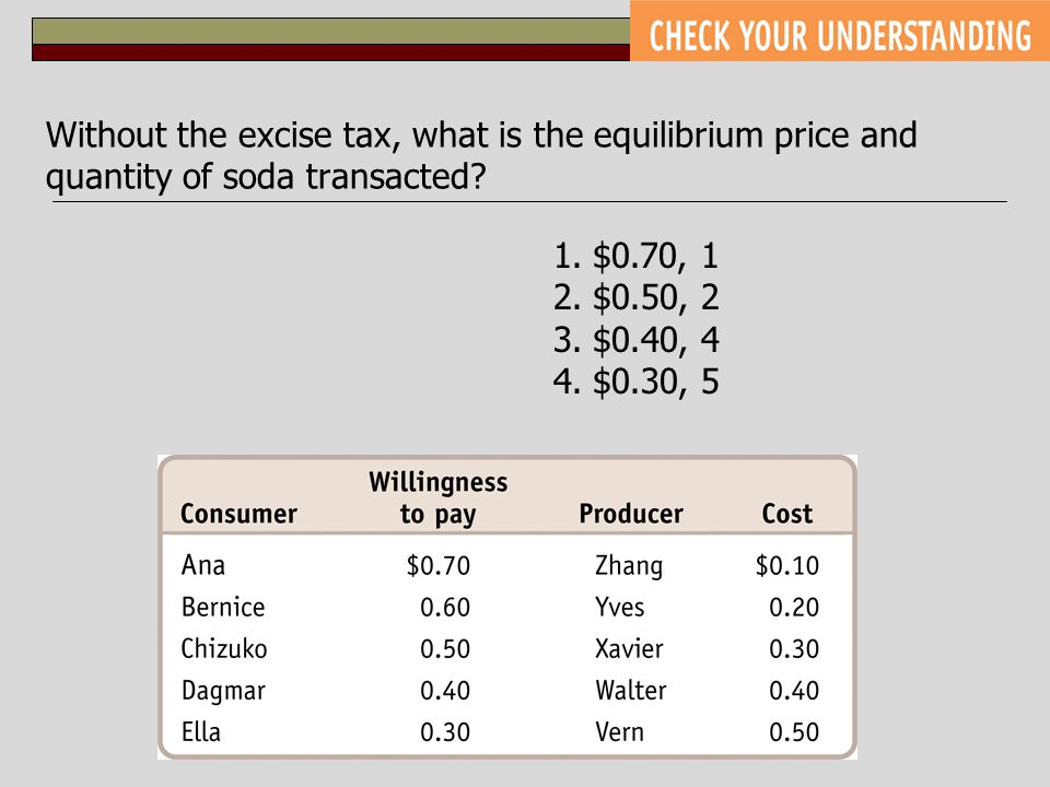 Without the excise tax, what is the equilibrium price and quantity of soda transacted