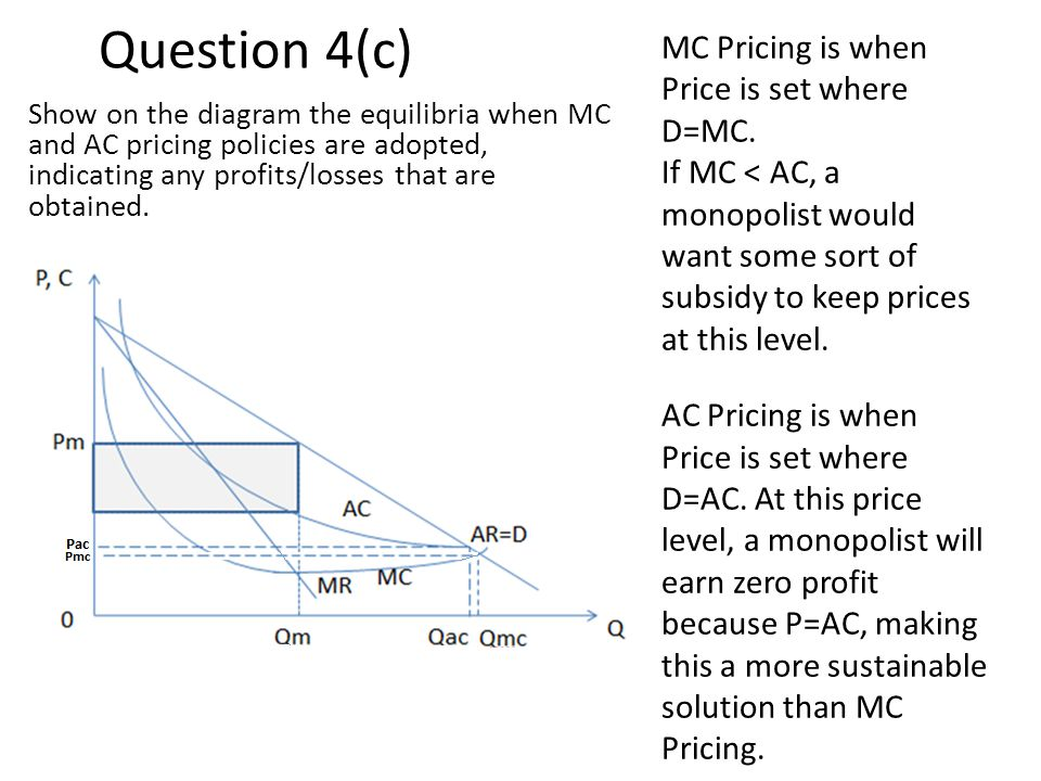 Question 4(c) MC Pricing is when Price is set where D=MC.