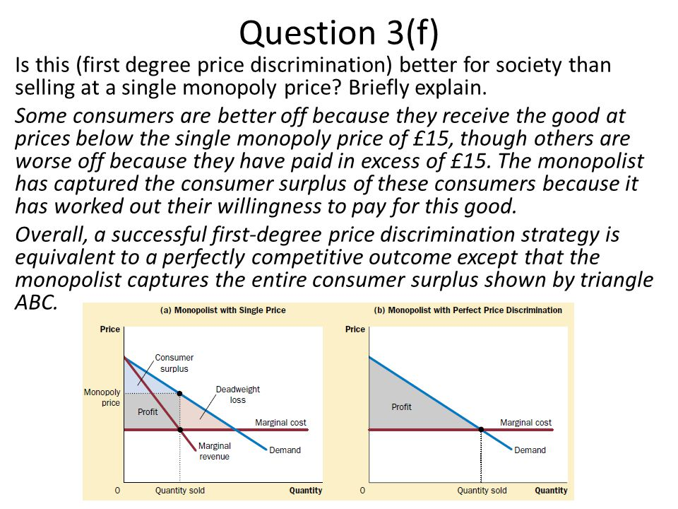 Question 3(f) Is this (first degree price discrimination) better for society than selling at a single monopoly price Briefly explain.