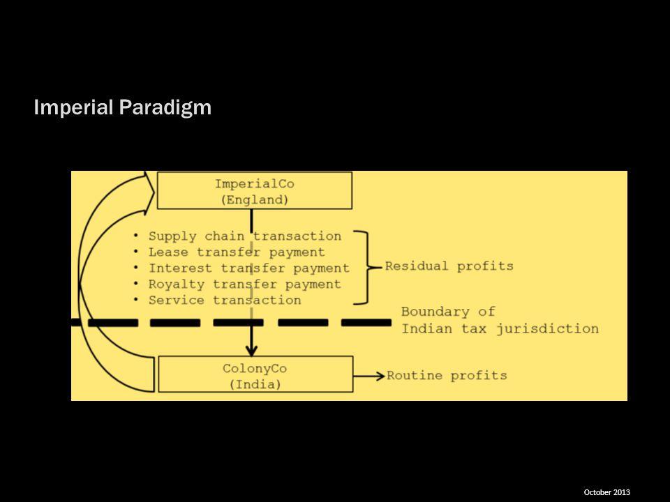 Imperial Paradigm October 2013
