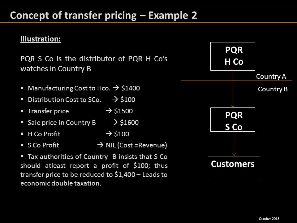 Concept of transfer pricing – Example 2