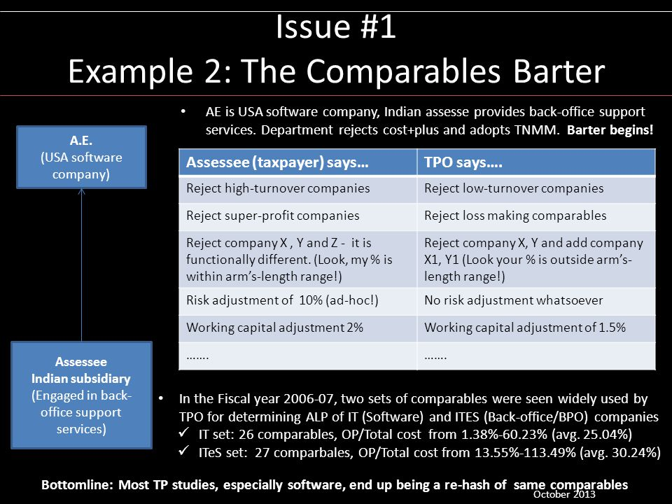 Issue #1 Example 2: The Comparables Barter