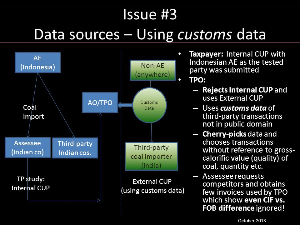 Issue #3 Data sources – Using customs data