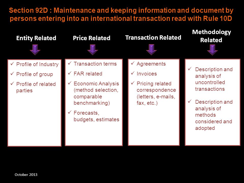Section 92D : Maintenance and keeping information and document by persons entering into an international transaction read with Rule 10D