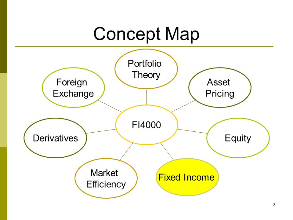 Concept Map Foreign Exchange Derivatives Market Efficiency