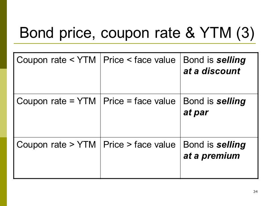 Bond price, coupon rate & YTM (3)