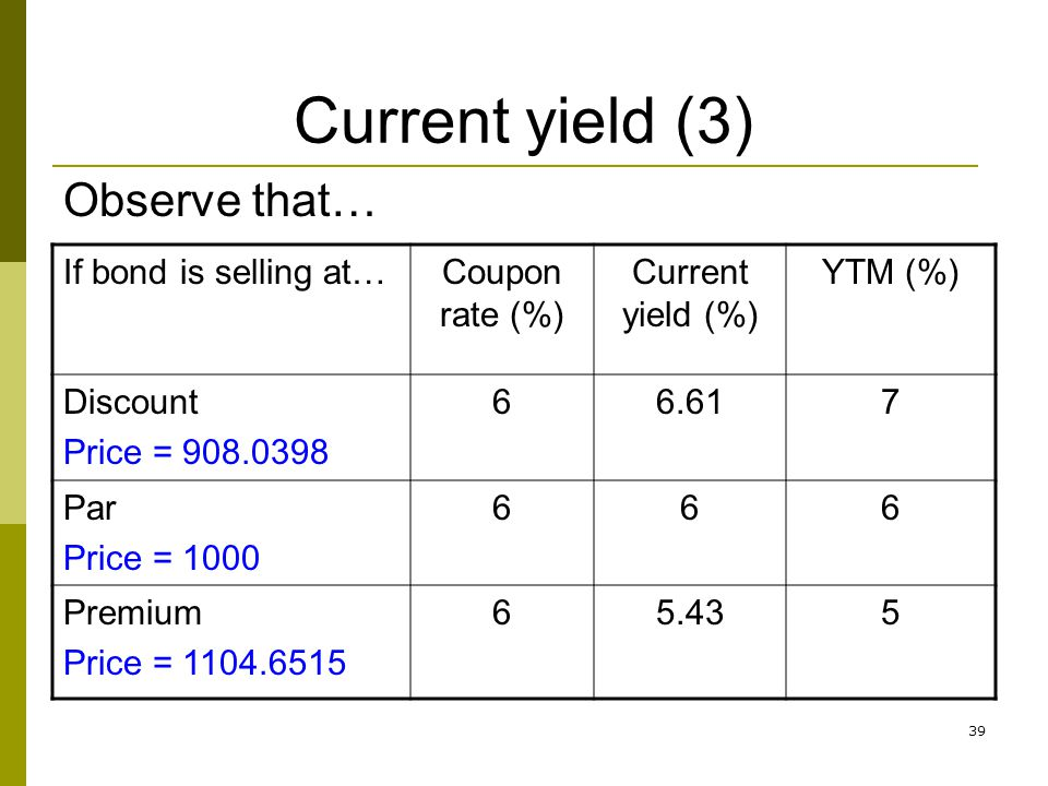 Current yield (3) Observe that… If bond is selling at… Coupon rate (%)