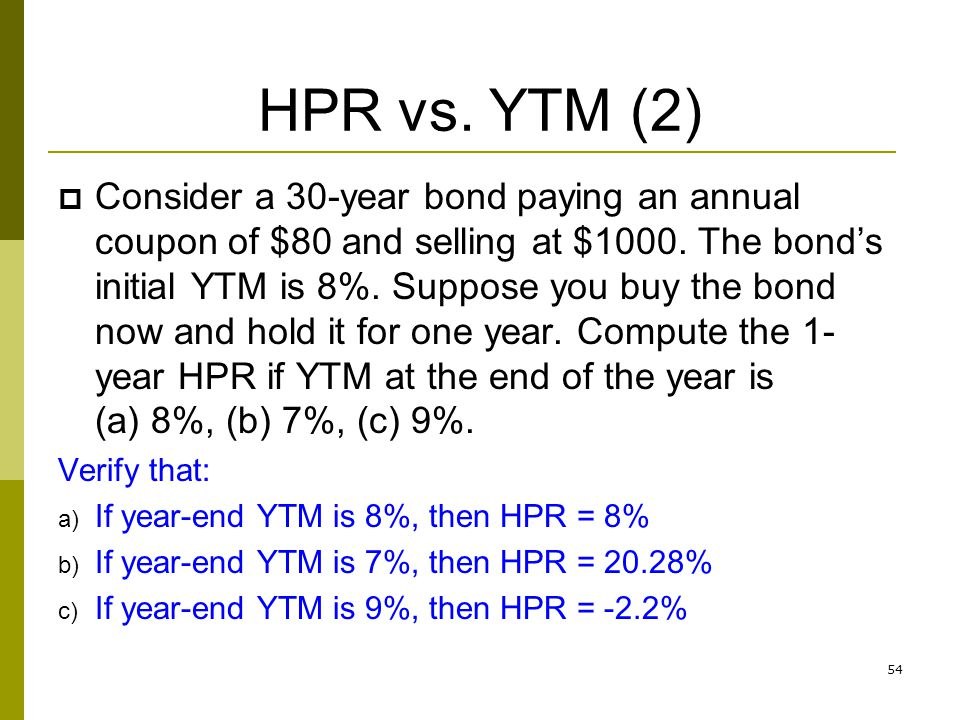 HPR vs. YTM (2)