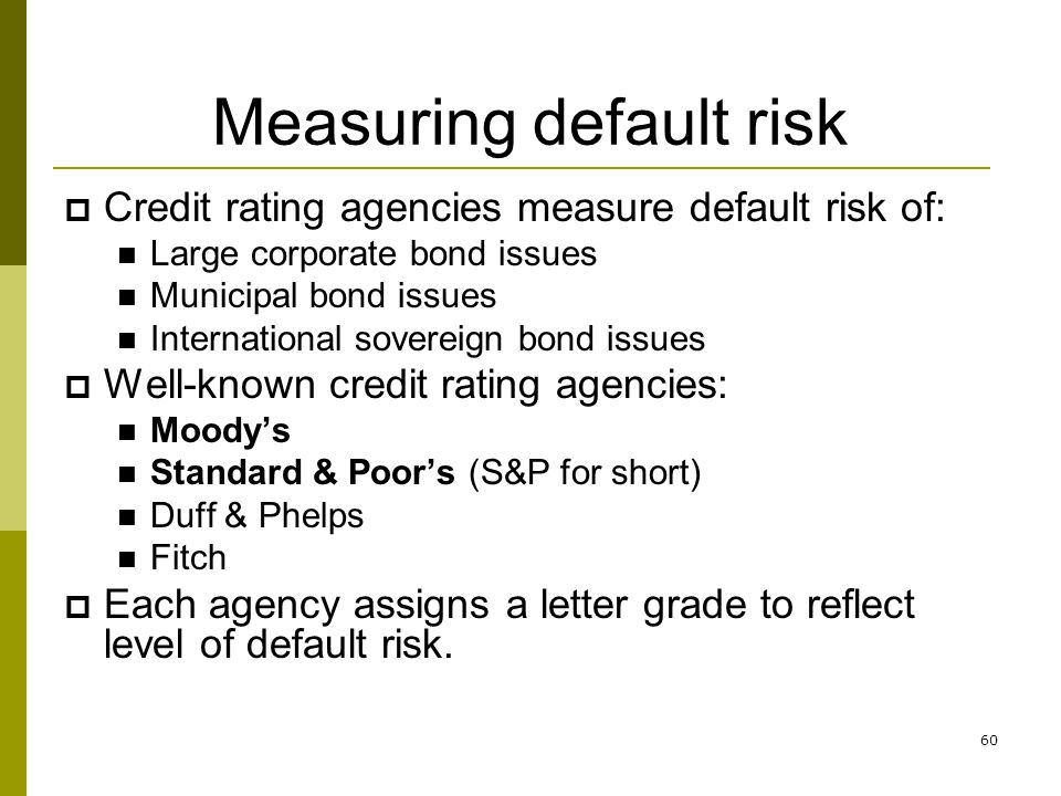Measuring default risk