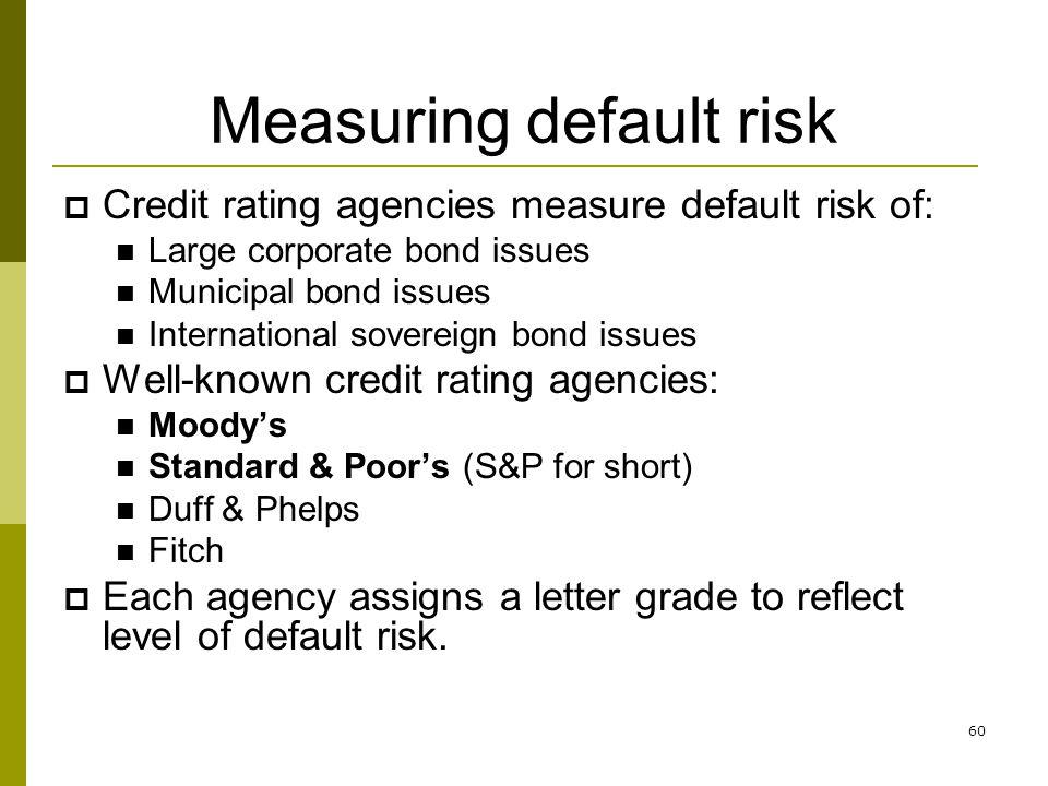 Measuring default risk