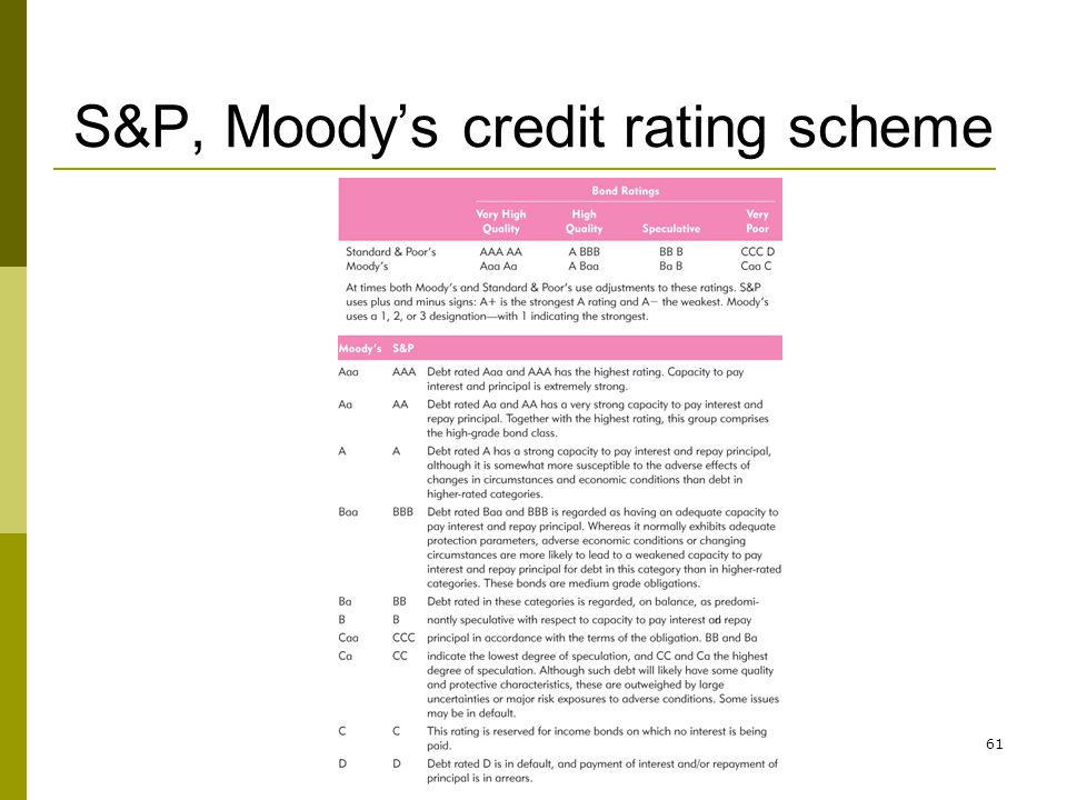 S&P, Moody's credit rating scheme