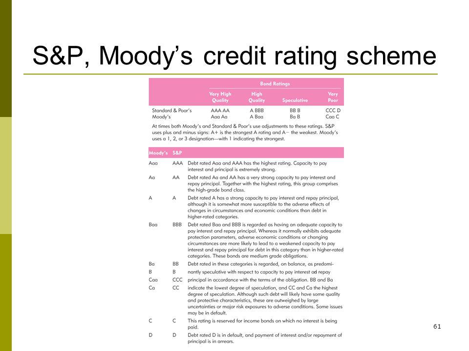 S&P, Moody's credit rating scheme