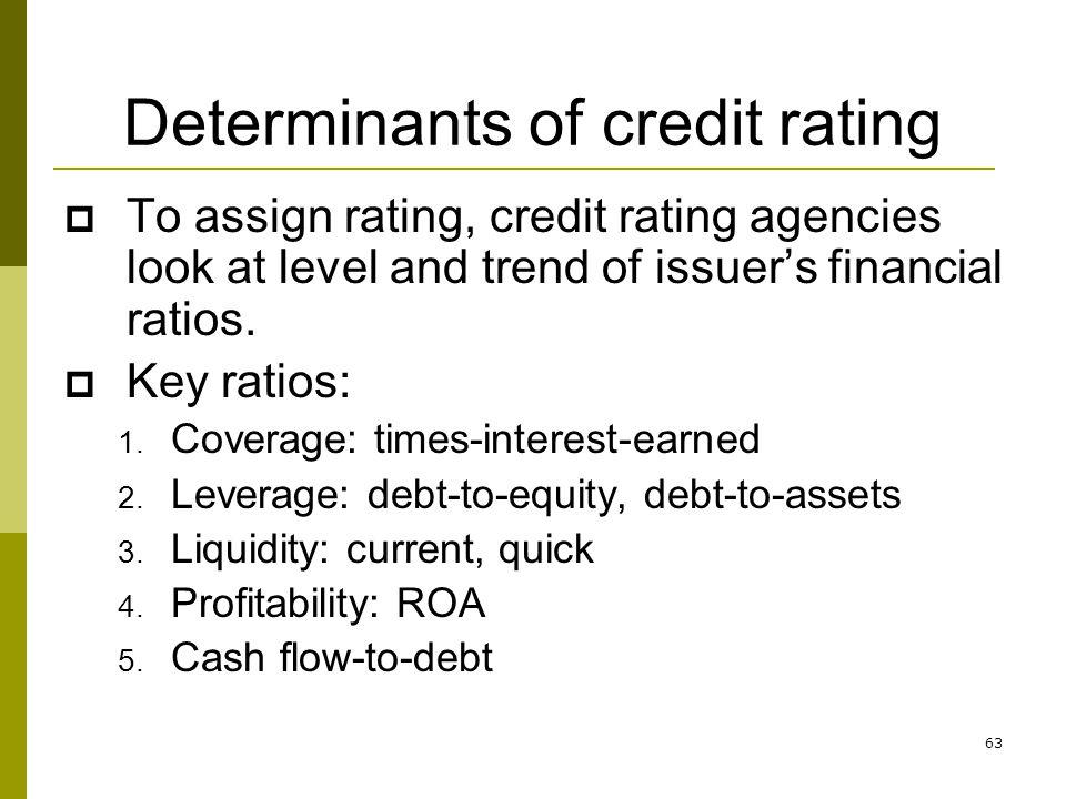 Determinants of credit rating