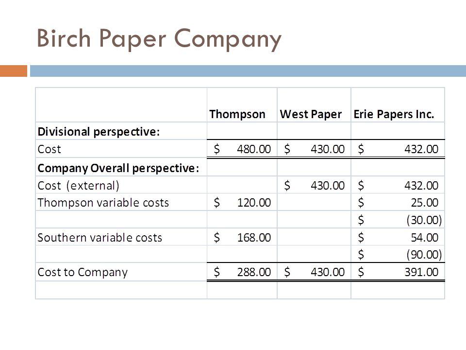 Birch Paper Company