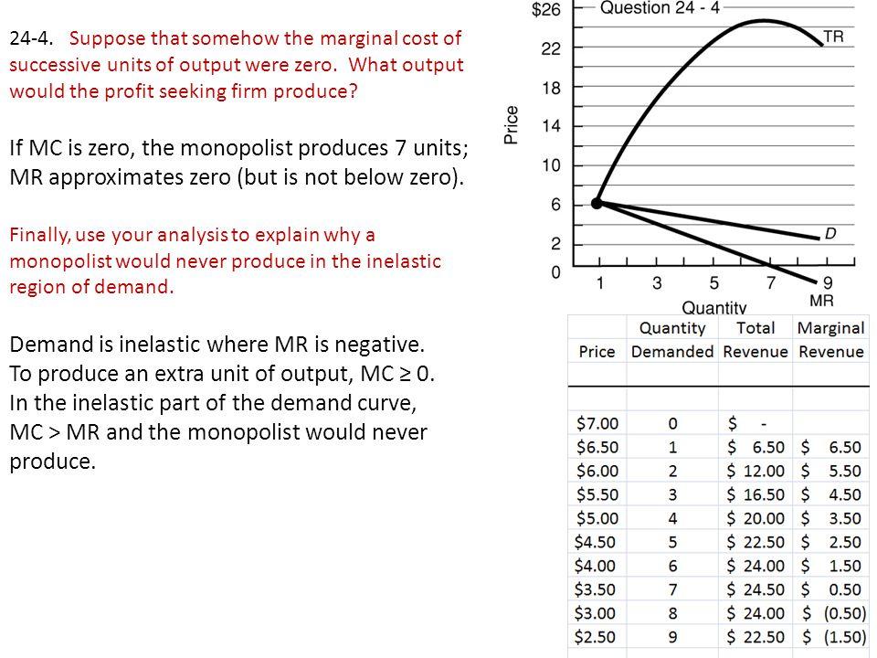 If MC is zero, the monopolist produces 7 units;