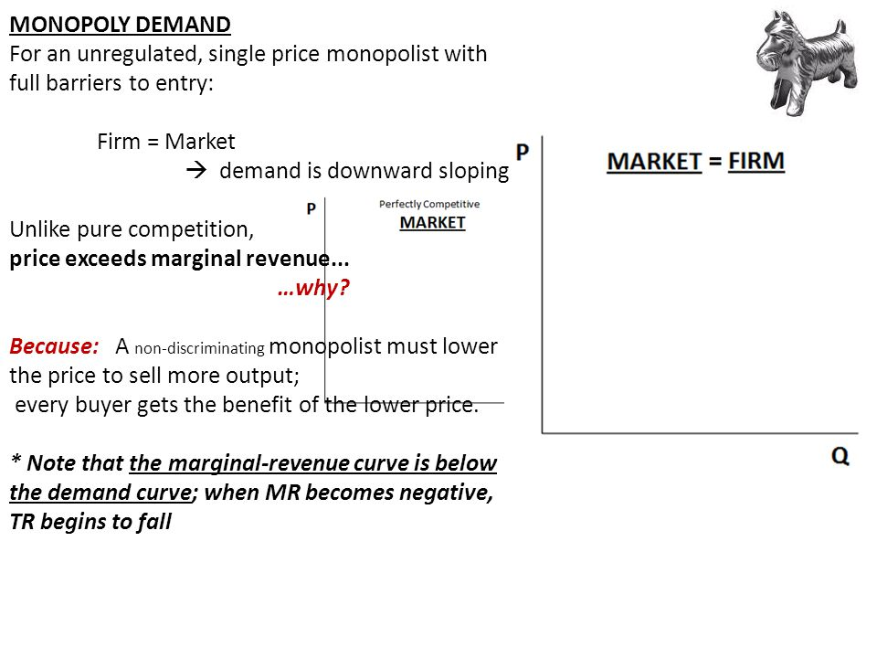 MONOPOLY DEMAND For an unregulated, single price monopolist with full barriers to entry: Firm = Market.
