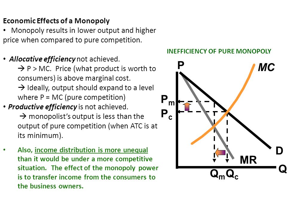 Q P D MR MC Pc Pm Qc Qm Economic Effects of a Monopoly