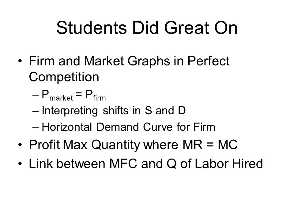 Students Did Great On Firm and Market Graphs in Perfect Competition