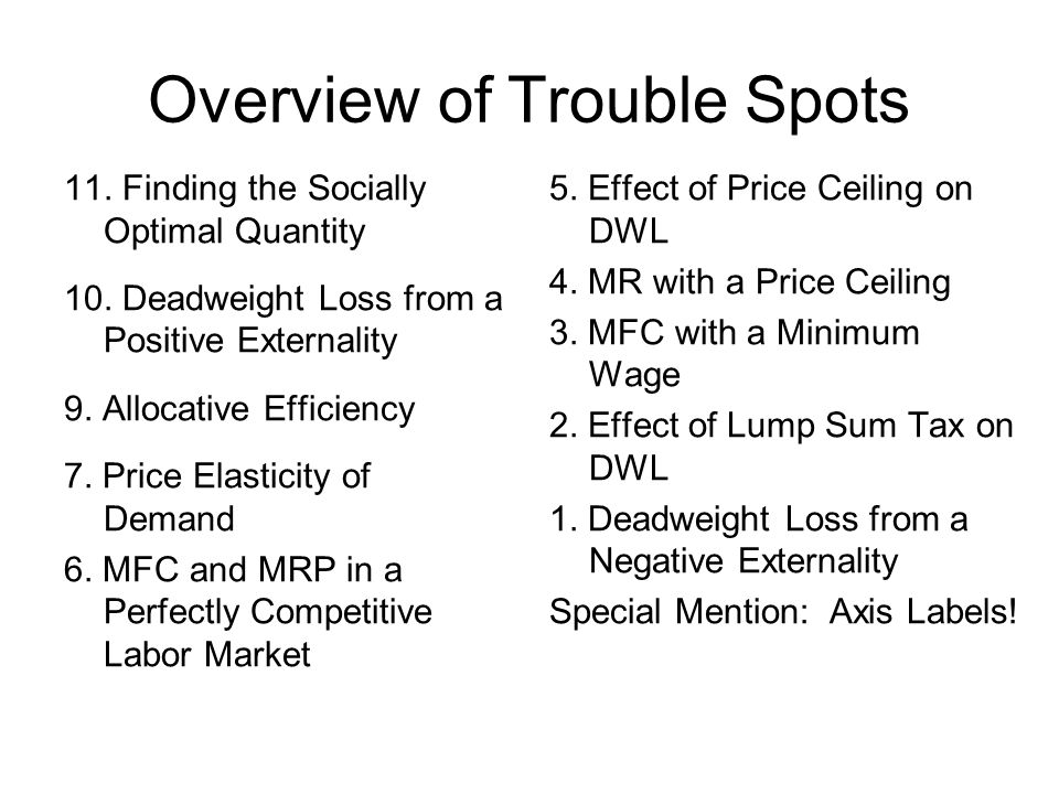 Overview of Trouble Spots