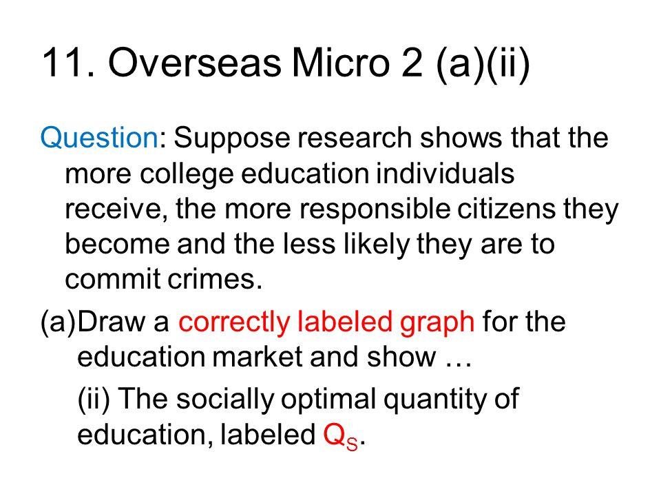 11. Overseas Micro 2 (a)(ii)