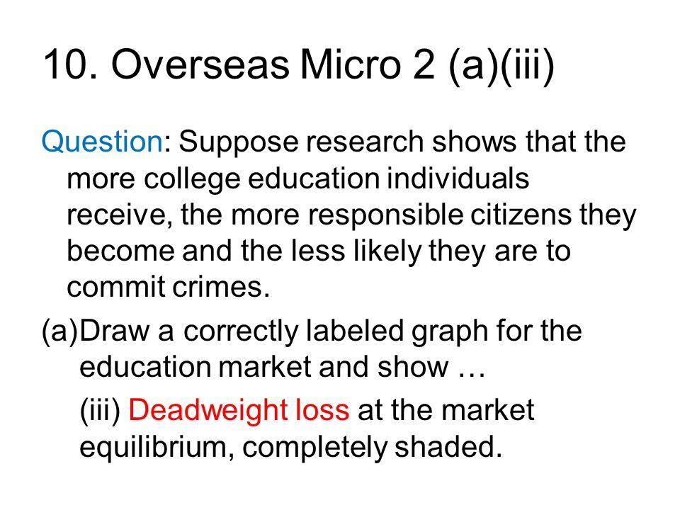 10. Overseas Micro 2 (a)(iii)