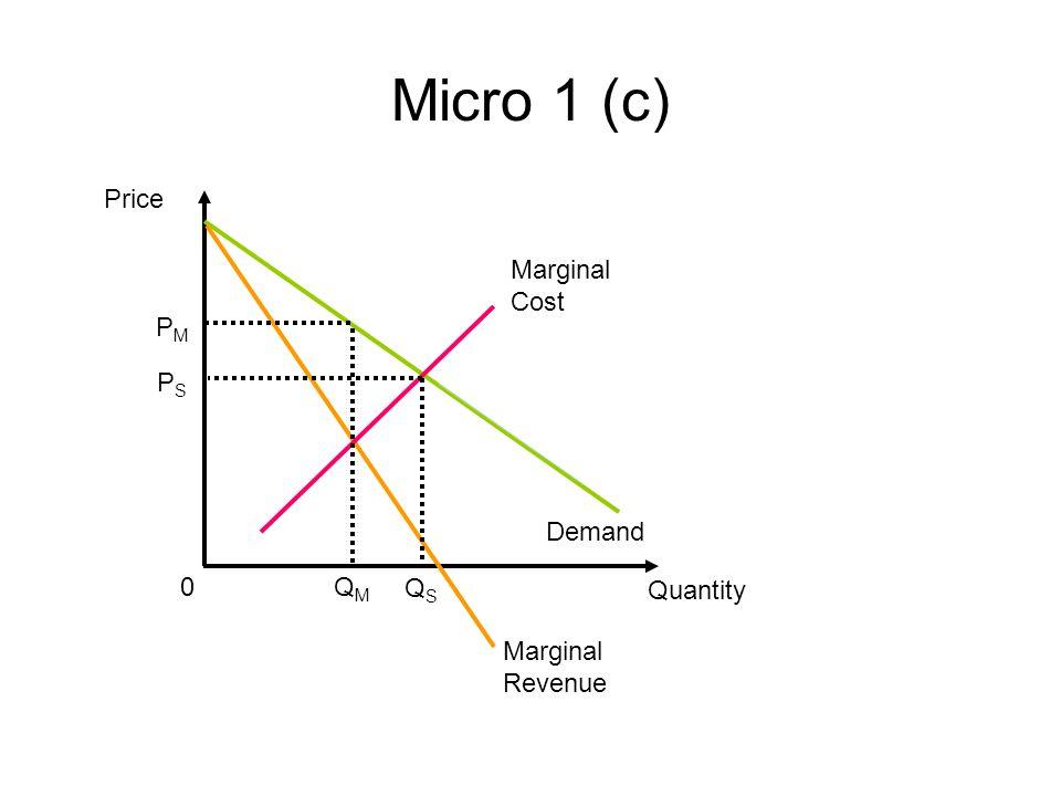 Micro 1 (c) Price Marginal Cost PM PS Demand QM QS Quantity