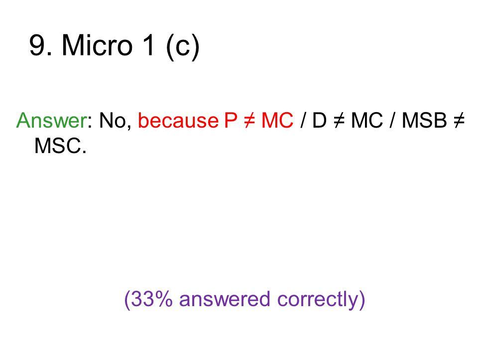 (33% answered correctly)
