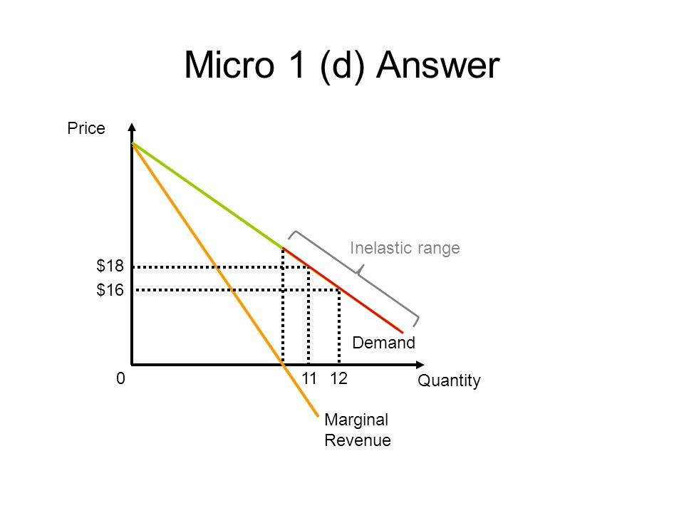 Micro 1 (d) Answer Price Inelastic range $18 $16 Demand 11 12 Quantity