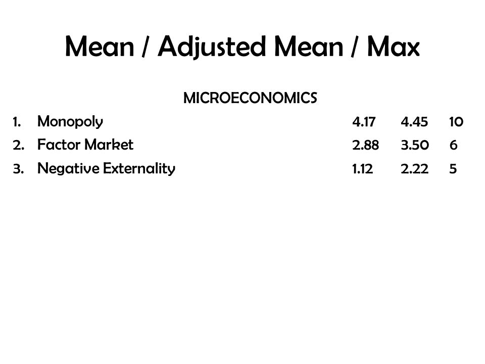 Mean / Adjusted Mean / Max