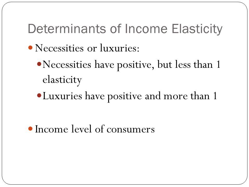 Determinants of Income Elasticity