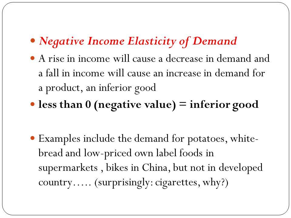 -+ Negative Income Elasticity of Demand