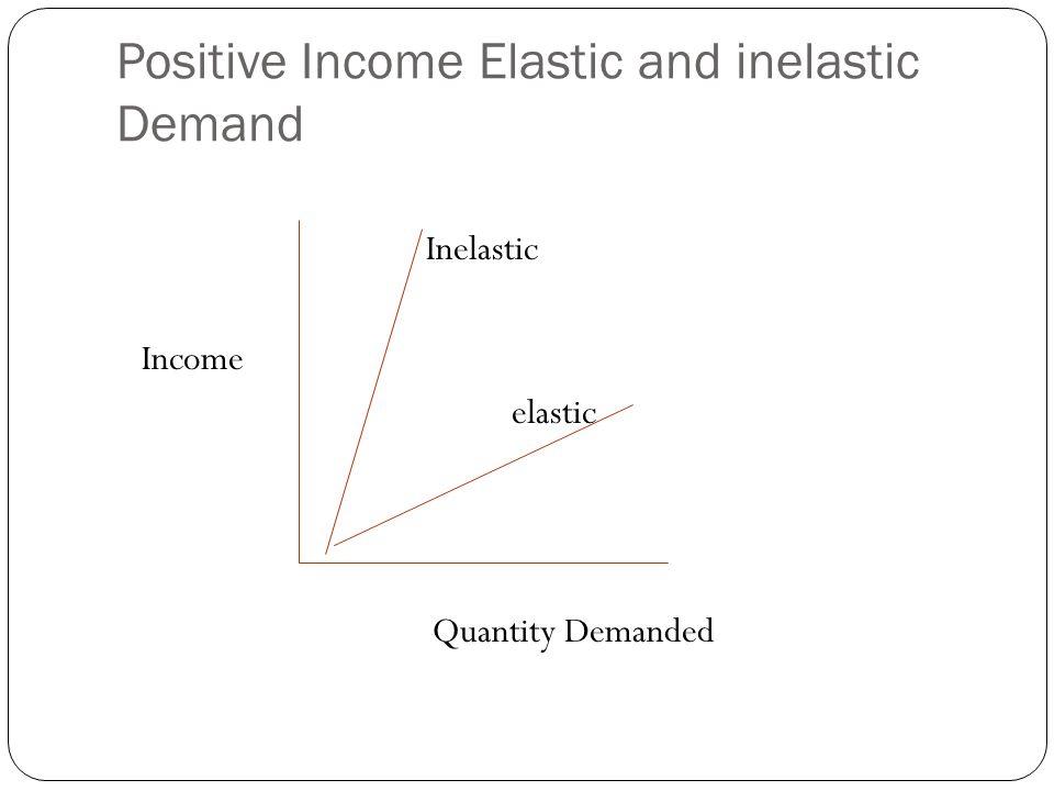 Positive Income Elastic and inelastic Demand