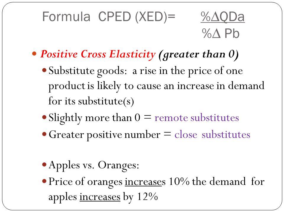 Formula CPED (XED)= %∆QDa %∆ Pb