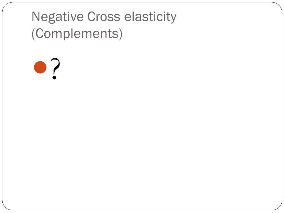 Negative Cross elasticity (Complements)