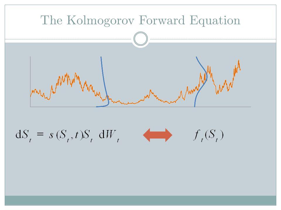 The Kolmogorov Forward Equation