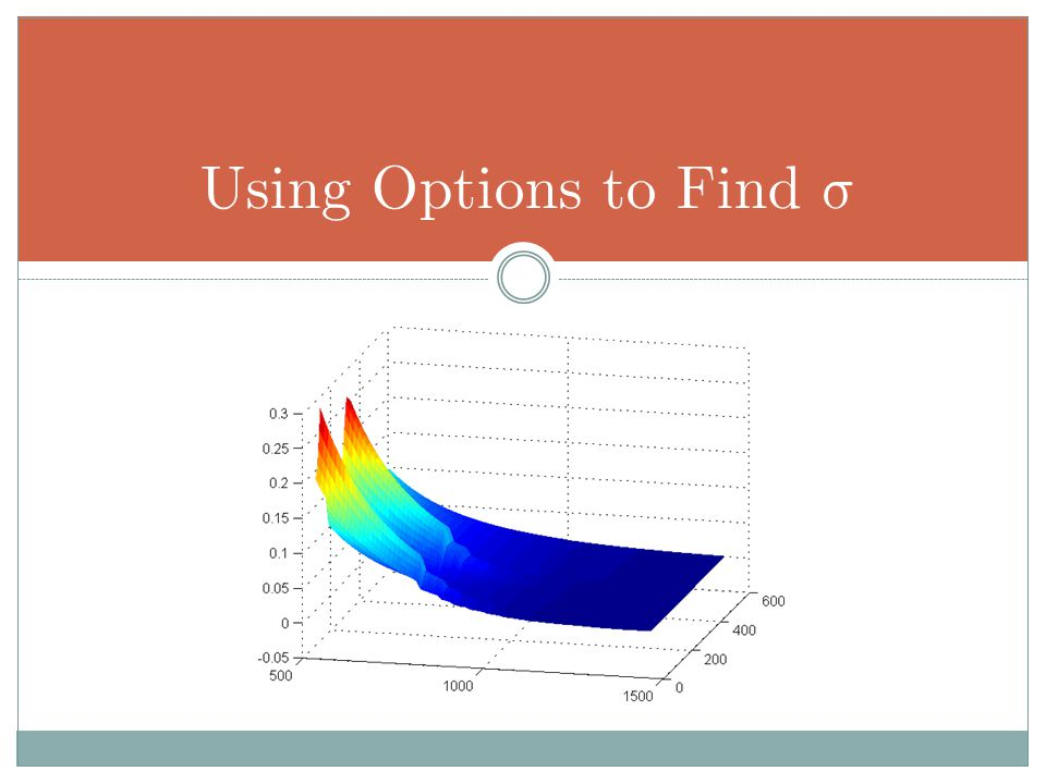 Using Options to Find 